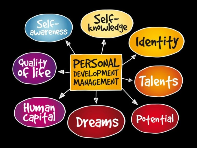 Personal Growth Areas